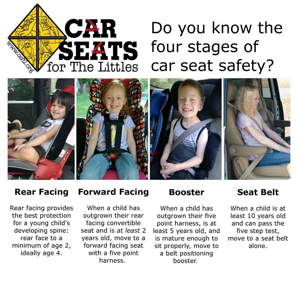 The 5 E S Child Passenger Safety